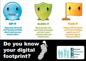 digital footprint postcard